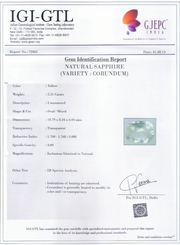 Heated Sapphire Government Lab Certificate